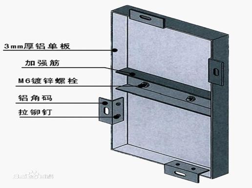 铝单板的造构
