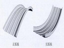 铝镁锰正反弯弧板